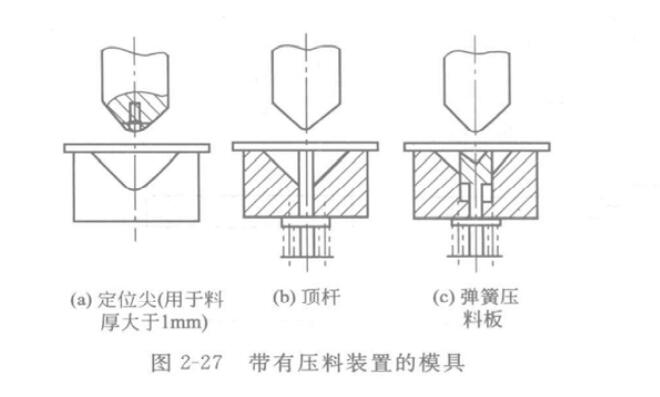 冲压模具结构图解_V形和U形冲压件的模具设计图解,看完就会设计了-济宁东一五金 ...